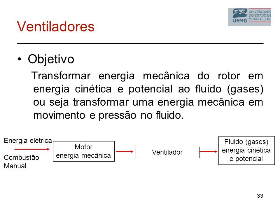 33 Energia elétrica Combustão Manual Ventiladores Objetivo Transformar energia mecânica do rotor em energia cinética e potencial ao fluido (gases) ou