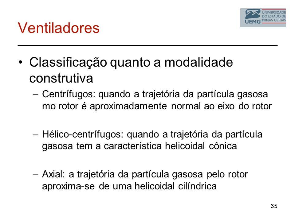 Ventiladores Classificação quanto a modalidade construtiva –Centrífugos: quando a trajetória da partícula gasosa mo rotor é aproximadamente normal ao