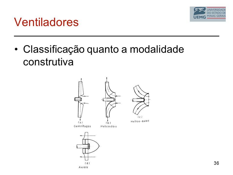 Ventiladores Classificação quanto a modalidade construtiva 36