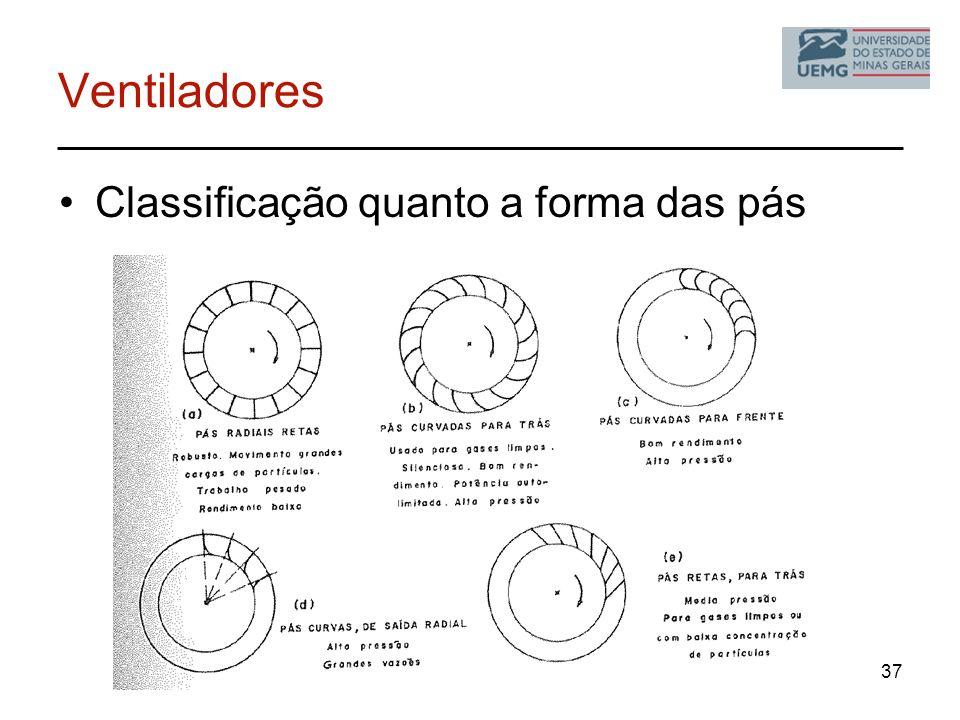 Ventiladores Classificação quanto a forma das pás 37