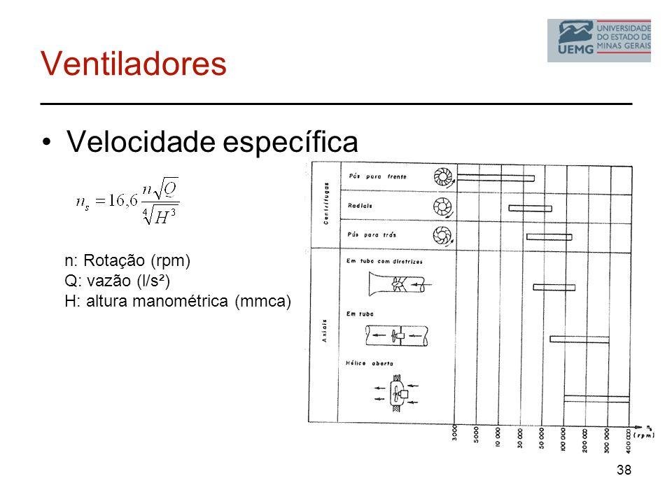 Ventiladores Velocidade específica 38 n: Rotação (rpm) Q: vazão (l/s²) H: altura manométrica (mmca)