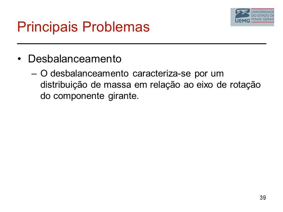 Principais Problemas Desbalanceamento –O desbalanceamento caracteriza-se por um distribuição de massa em relação ao eixo de rotação do componente gira