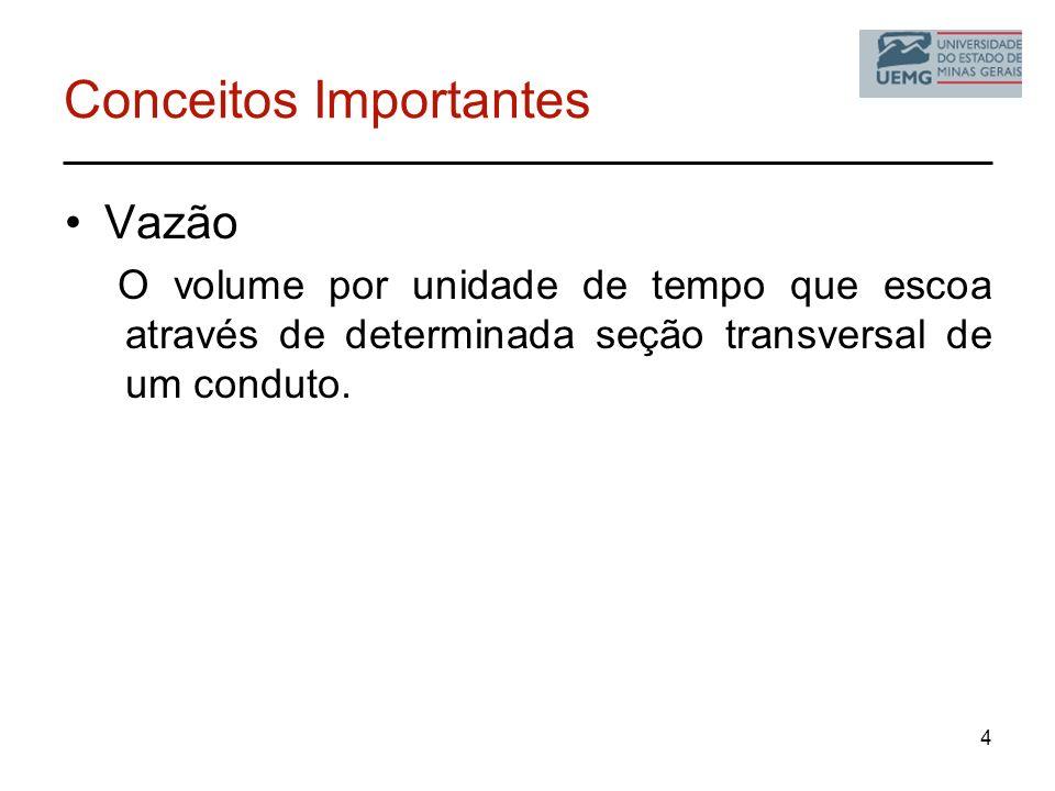 4 Conceitos Importantes Vazão O volume por unidade de tempo que escoa através de determinada seção transversal de um conduto.