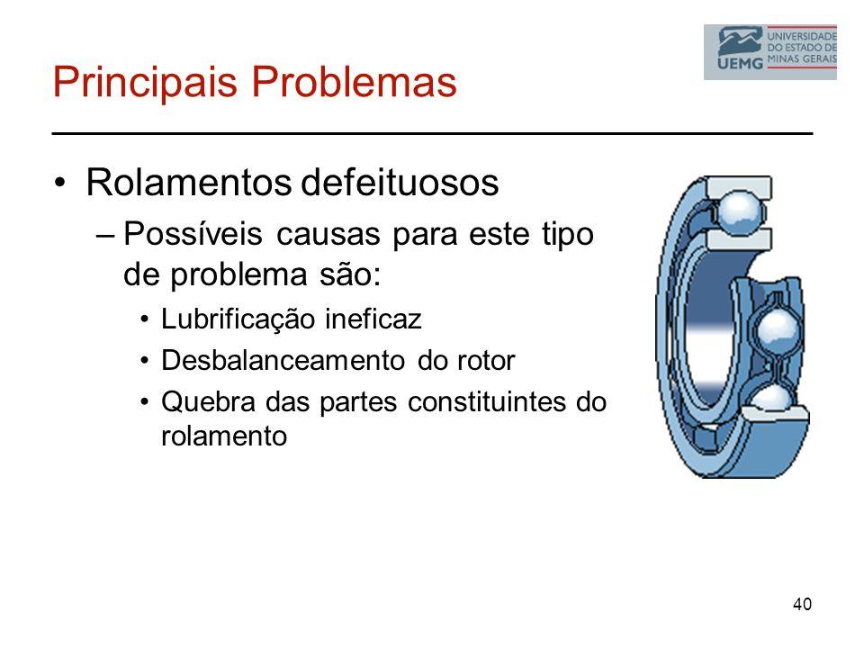 Principais Problemas Rolamentos defeituosos –Possíveis causas para este tipo de problema são: Lubrificação ineficaz Desbalanceamento do rotor Quebra d