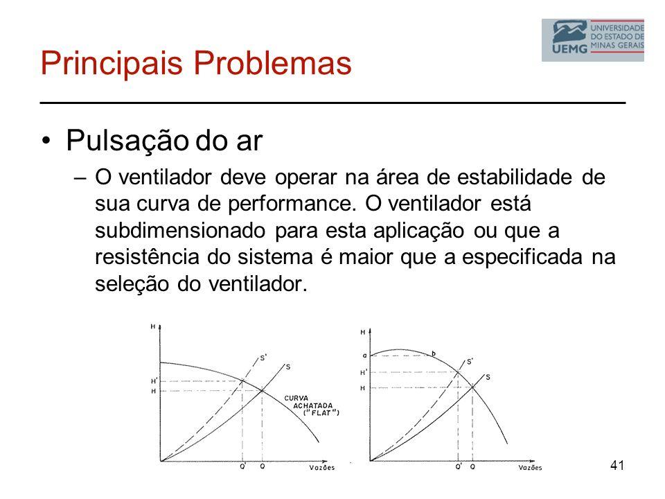 41 Principais Problemas Pulsação do ar –O ventilador deve operar na área de estabilidade de sua curva de performance. O ventilador está subdimensionad
