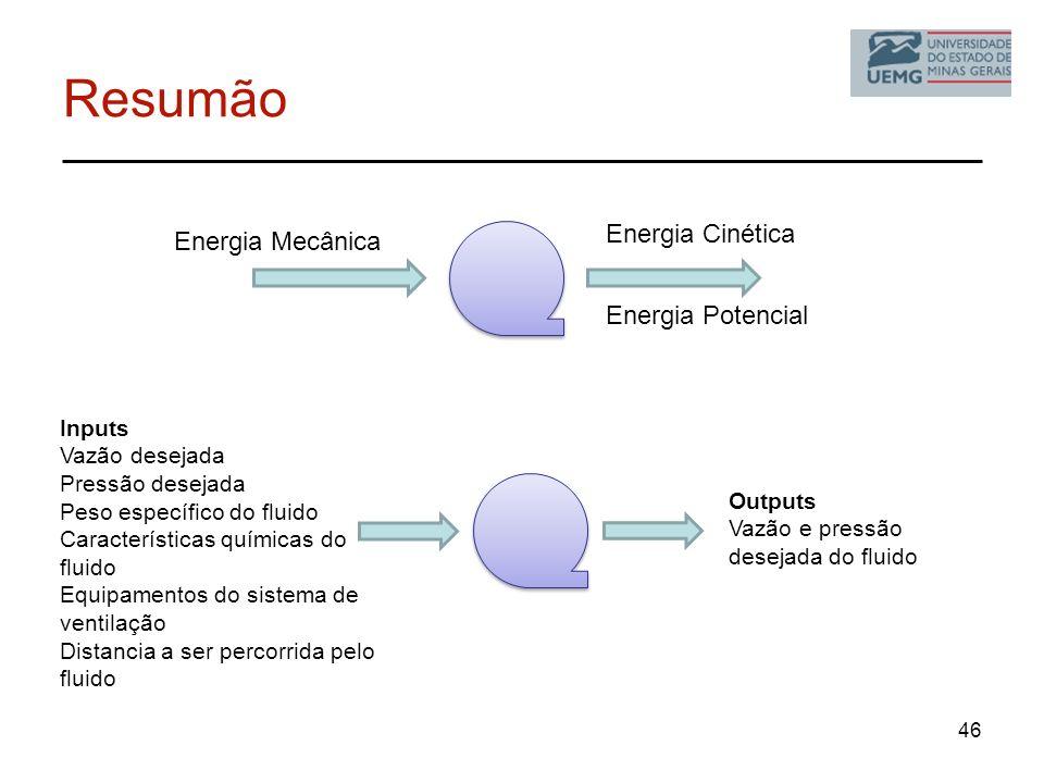 46 Resumão Energia Mecânica Energia Potencial Energia Cinética Inputs Vazão desejada Pressão desejada Peso específico do fluido Características químic