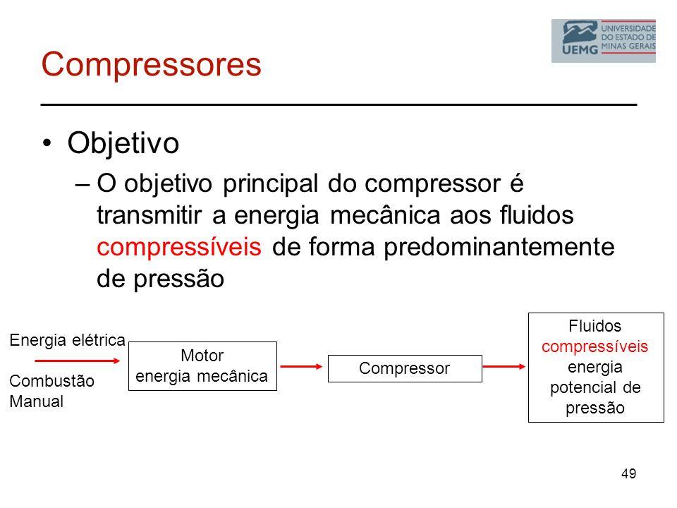 Compressores 49 Objetivo –O objetivo principal do compressor é transmitir a energia mecânica aos fluidos compressíveis de forma predominantemente de p