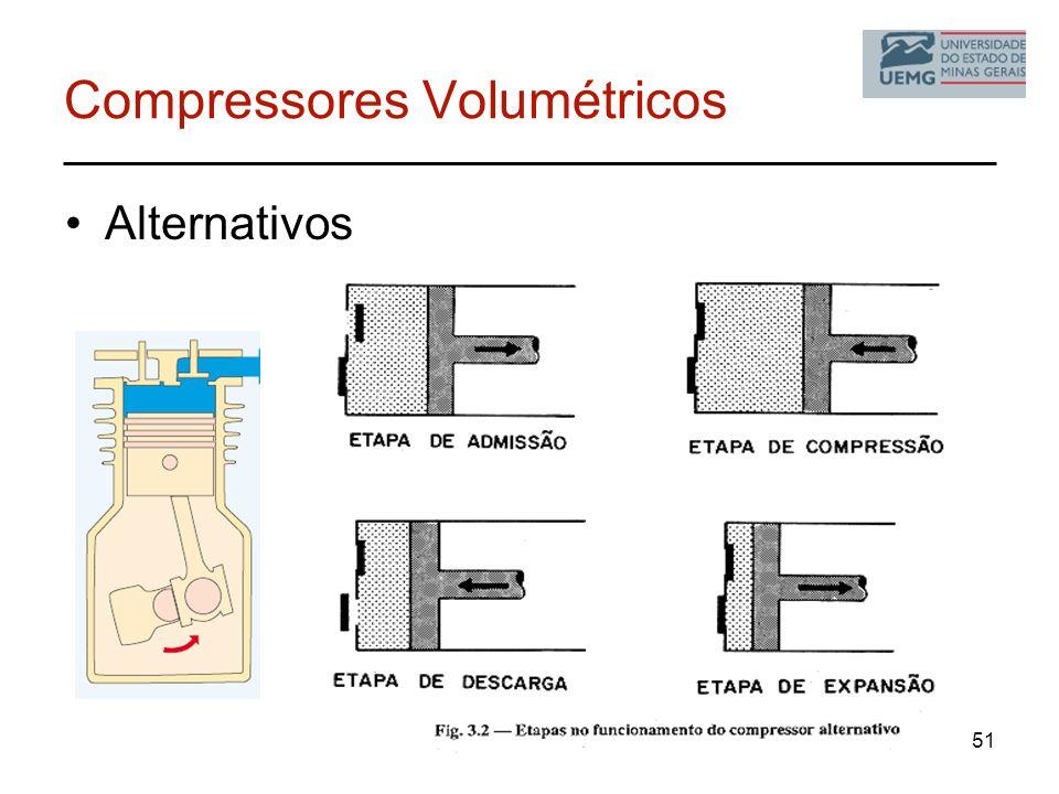 Compressores Volumétricos Alternativos 51