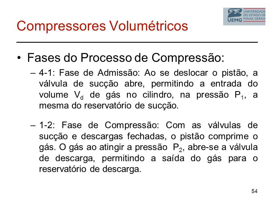 Compressores Volumétricos Fases do Processo de Compressão: –4-1: Fase de Admissão: Ao se deslocar o pistão, a válvula de sucção abre, permitindo a ent