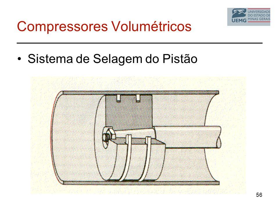 Compressores Volumétricos Sistema de Selagem do Pistão 56