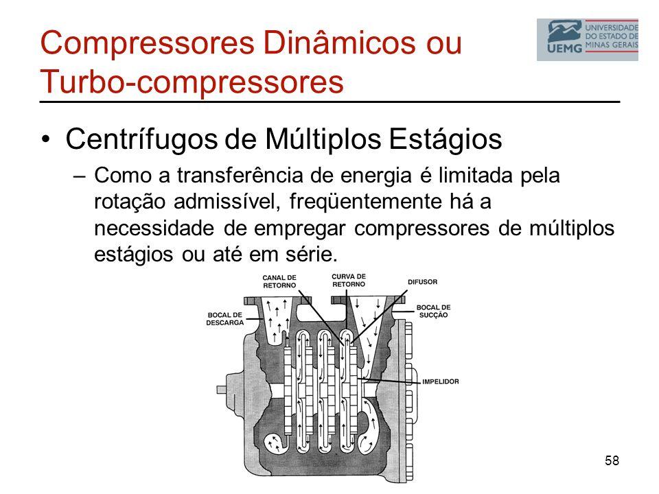 Compressores Dinâmicos ou Turbo-compressores Centrífugos de Múltiplos Estágios –Como a transferência de energia é limitada pela rotação admissível, fr