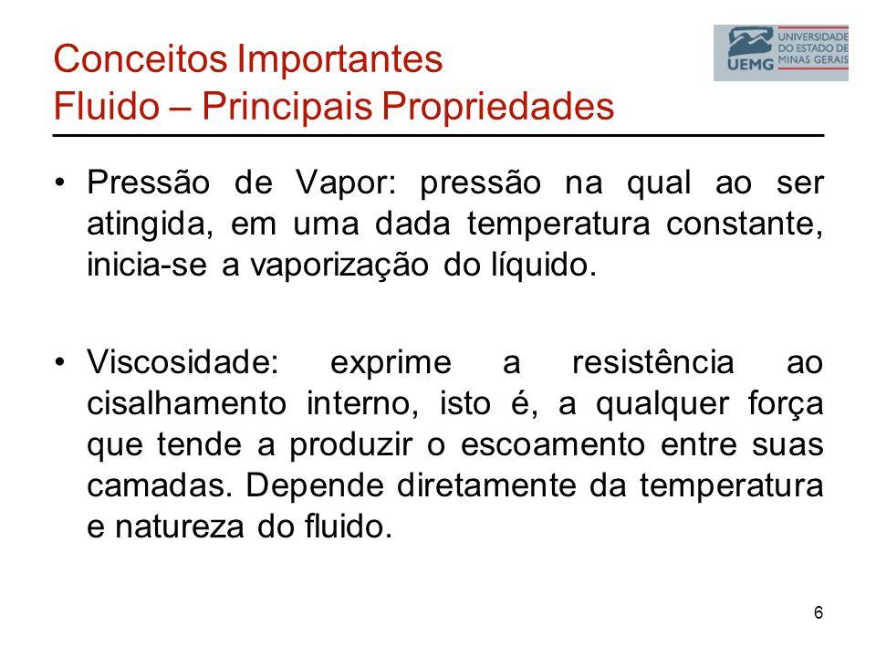 6 Conceitos Importantes Fluido – Principais Propriedades Pressão de Vapor: pressão na qual ao ser atingida, em uma dada temperatura constante, inicia-
