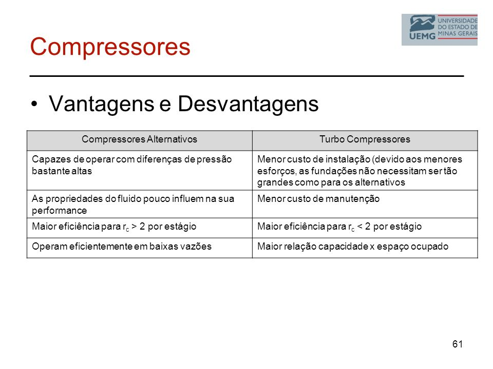 Vantagens e Desvantagens Compressores 61 Compressores AlternativosTurbo Compressores Capazes de operar com diferenças de pressão bastante altas Menor