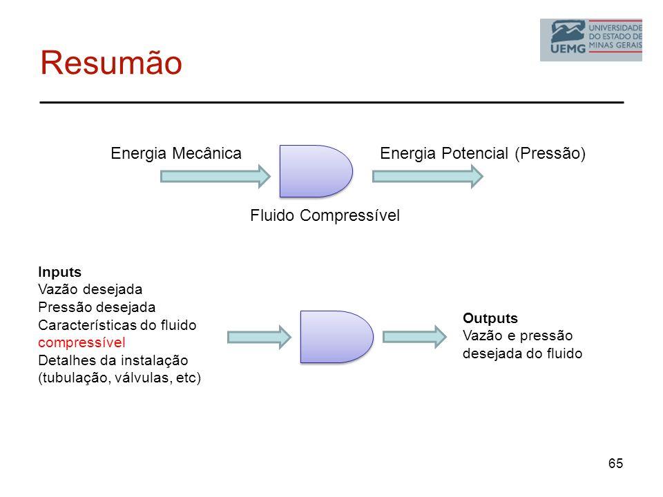 65 Resumão Energia Mecânica Energia Potencial (Pressão) Inputs Vazão desejada Pressão desejada Características do fluido compressível Detalhes da inst