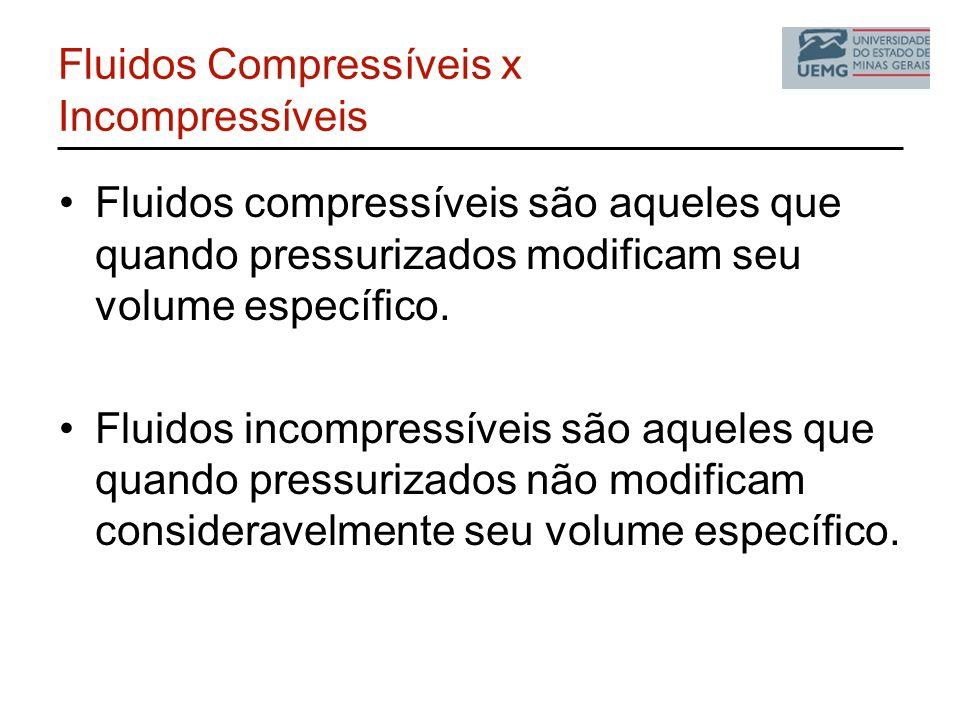 Fluidos Compressíveis x Incompressíveis Fluidos compressíveis são aqueles que quando pressurizados modificam seu volume específico. Fluidos incompress