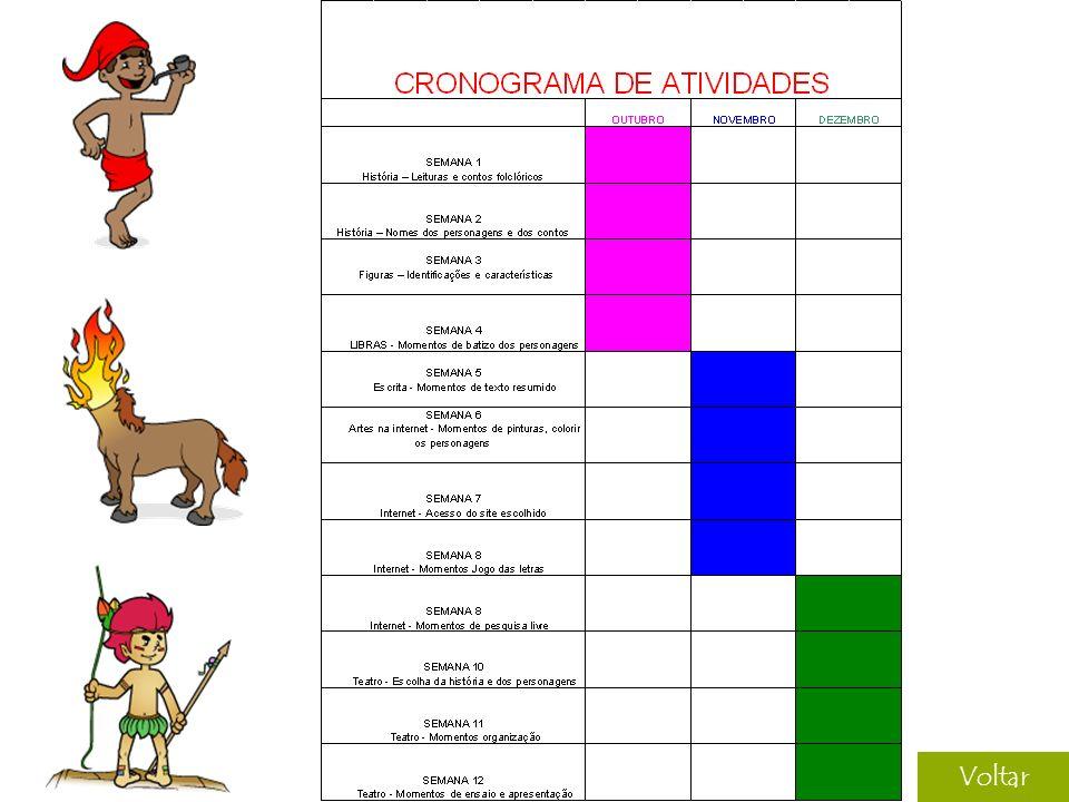Voltar Recursos Os disponíveis na escola: - TVs - Vídeos - Aparelhos de Som - Dvd - Data Show - Alfabeto Móvel - Mapas - Retro-Projetor - Literatura I