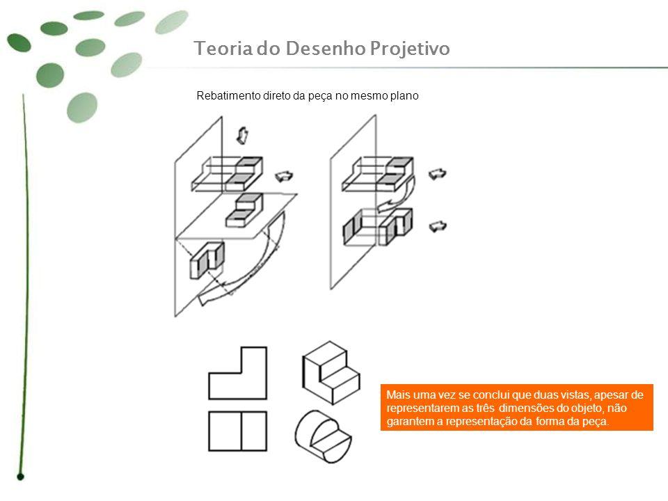 Rebatimento direto da peça no mesmo plano Mais uma vez se conclui que duas vistas, apesar de representarem as três dimensões do objeto, não garantem a