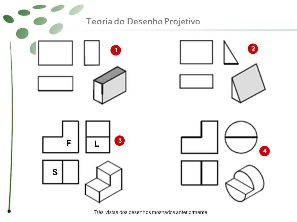 A representação das formas espaciais é resolvida com a utilização de uma terceira projeção. Teoria do Desenho Projetivo Três vistas dos desenhos mostr