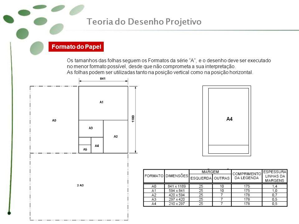 Formato do Papel Os tamanhos das folhas seguem os Formatos da série A, e o desenho deve ser executado no menor formato possível, desde que não comprom