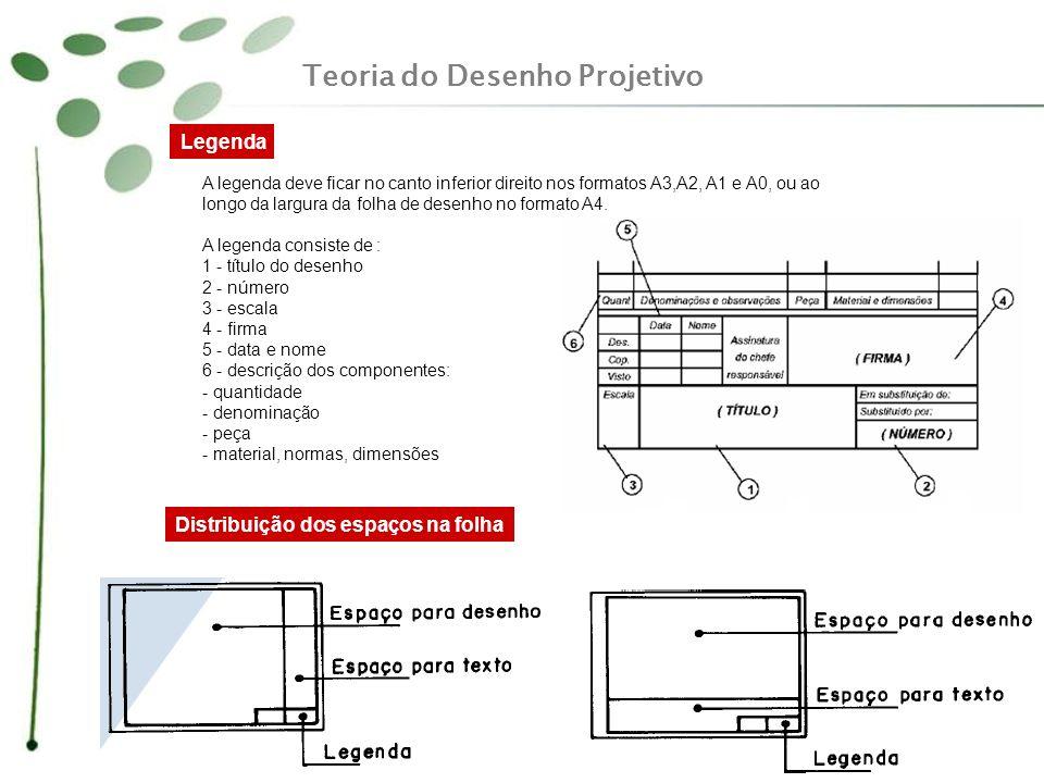 A representação das formas espaciais é resolvida com a utilização de uma terceira projeção.