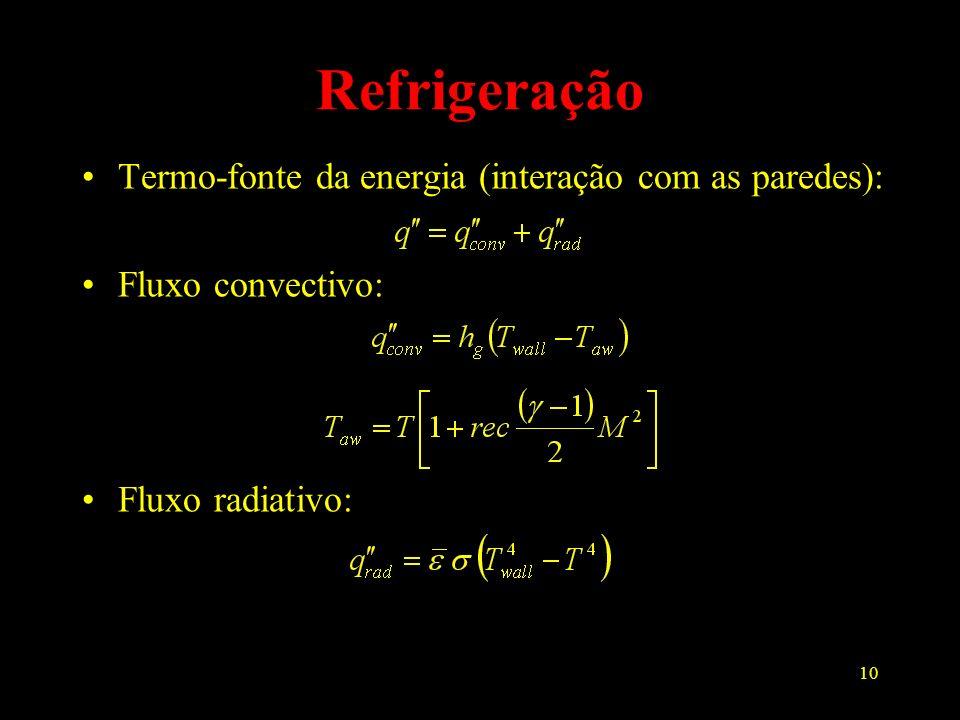 10 Refrigeração Termo-fonte da energia (interação com as paredes): Fluxo convectivo: Fluxo radiativo: