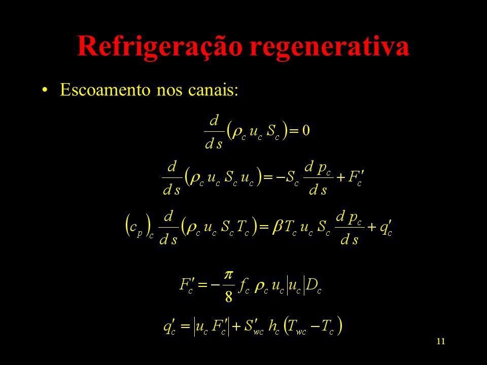 11 Refrigeração regenerativa Escoamento nos canais: