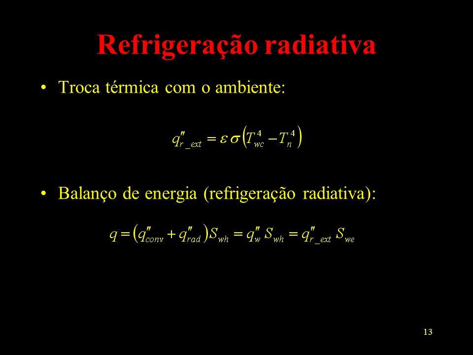 13 Refrigeração radiativa Troca térmica com o ambiente: Balanço de energia (refrigeração radiativa):