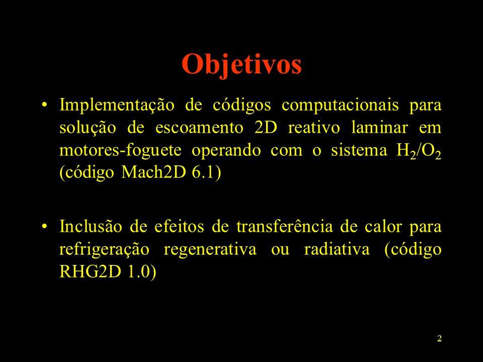 2 Objetivos Implementação de códigos computacionais para solução de escoamento 2D reativo laminar em motores-foguete operando com o sistema H 2 /O 2 (