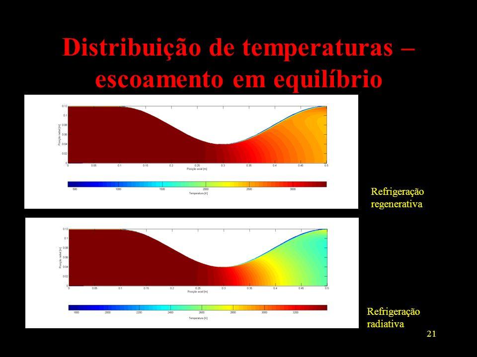 21 Distribuição de temperaturas – escoamento em equilíbrio Refrigeração regenerativa Refrigeração radiativa