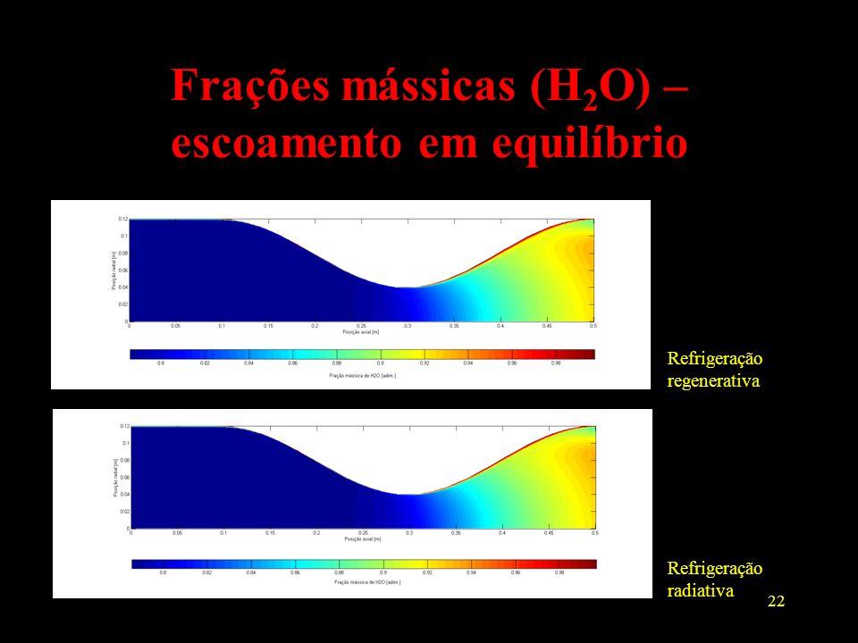 22 Frações mássicas (H 2 O) – escoamento em equilíbrio Refrigeração regenerativa Refrigeração radiativa