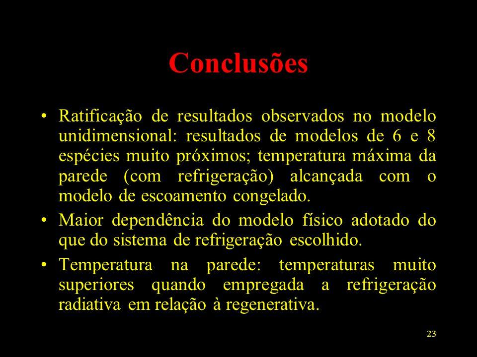 23 Conclusões Ratificação de resultados observados no modelo unidimensional: resultados de modelos de 6 e 8 espécies muito próximos; temperatura máxim