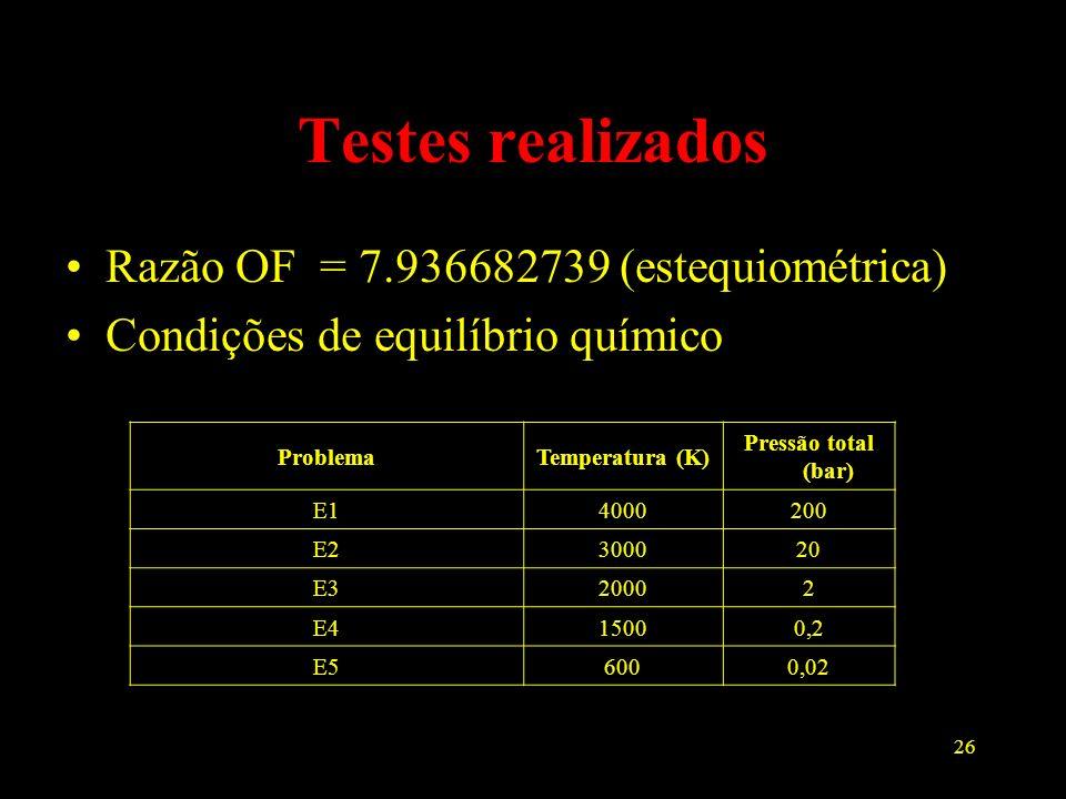 26 Testes realizados Razão OF = 7.936682739 (estequiométrica) Condições de equilíbrio químico ProblemaTemperatura (K) Pressão total (bar) E14000200 E2
