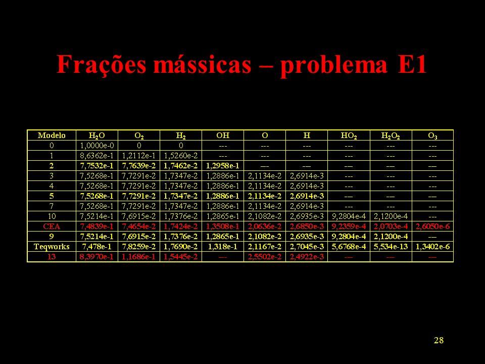 28 Frações mássicas – problema E1