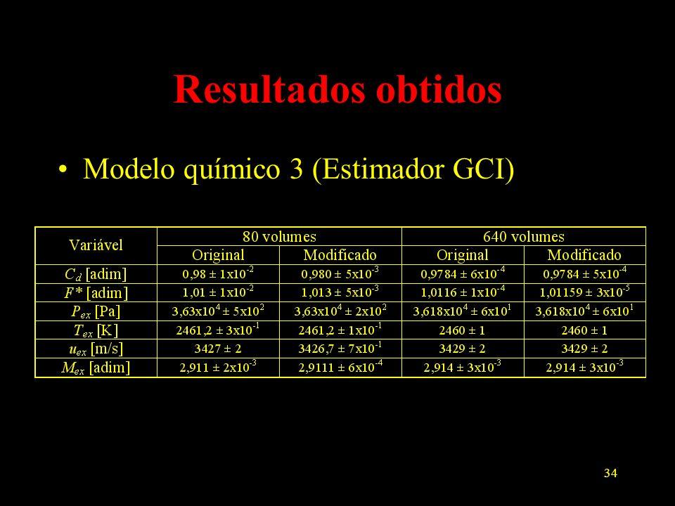 34 Resultados obtidos Modelo químico 3 (Estimador GCI)