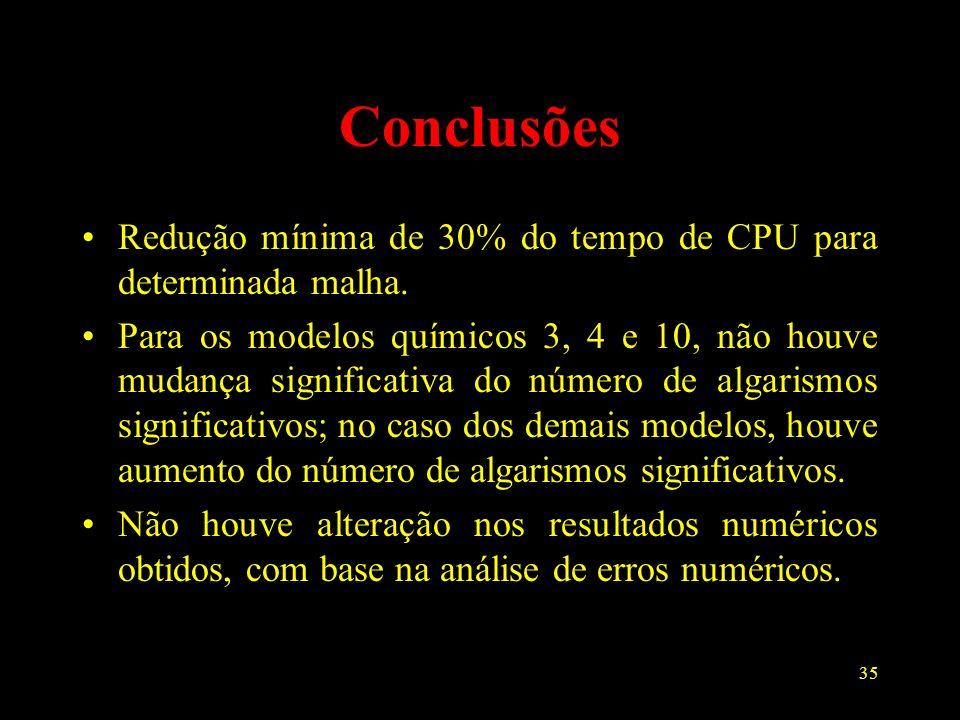 35 Conclusões Redução mínima de 30% do tempo de CPU para determinada malha. Para os modelos químicos 3, 4 e 10, não houve mudança significativa do núm