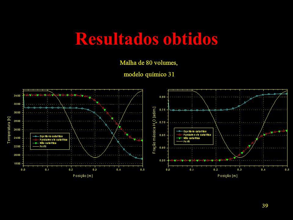 39 Resultados obtidos Malha de 80 volumes, modelo químico 31