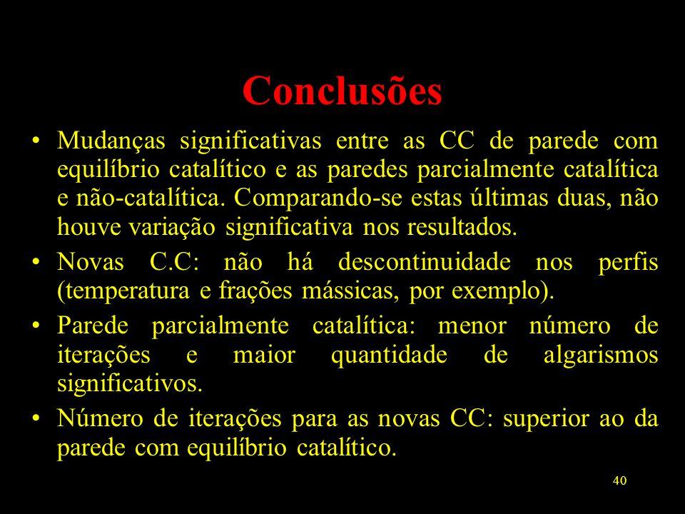 40 Conclusões Mudanças significativas entre as CC de parede com equilíbrio catalítico e as paredes parcialmente catalítica e não-catalítica. Comparand