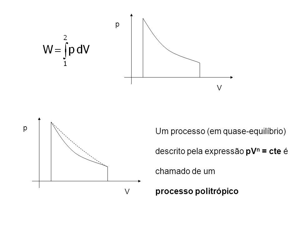 p V p V Um processo (em quase-equilíbrio) descrito pela expressão pV n = cte é chamado de um processo politrópico