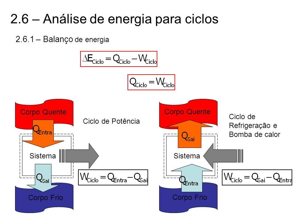 2.6 – Análise de energia para ciclos 2.6.1 – Balanço de energia Corpo Quente Corpo Frio Sistema Ciclo de Potência Corpo Quente Corpo Frio Sistema Cicl
