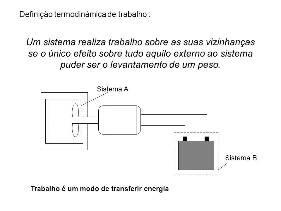 Definição termodinâmica de trabalho : Um sistema realiza trabalho sobre as suas vizinhanças se o único efeito sobre tudo aquilo externo ao sistema pud