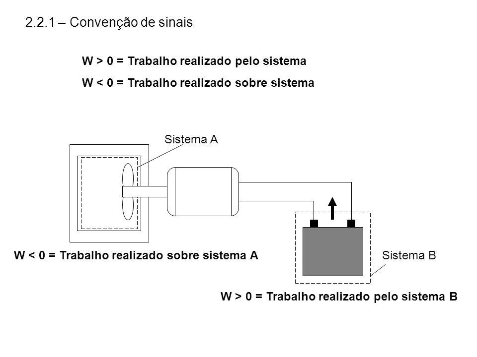 2.2.1 – Convenção de sinais W > 0 = Trabalho realizado pelo sistema W < 0 = Trabalho realizado sobre sistema Sistema A Sistema B W > 0 = Trabalho real
