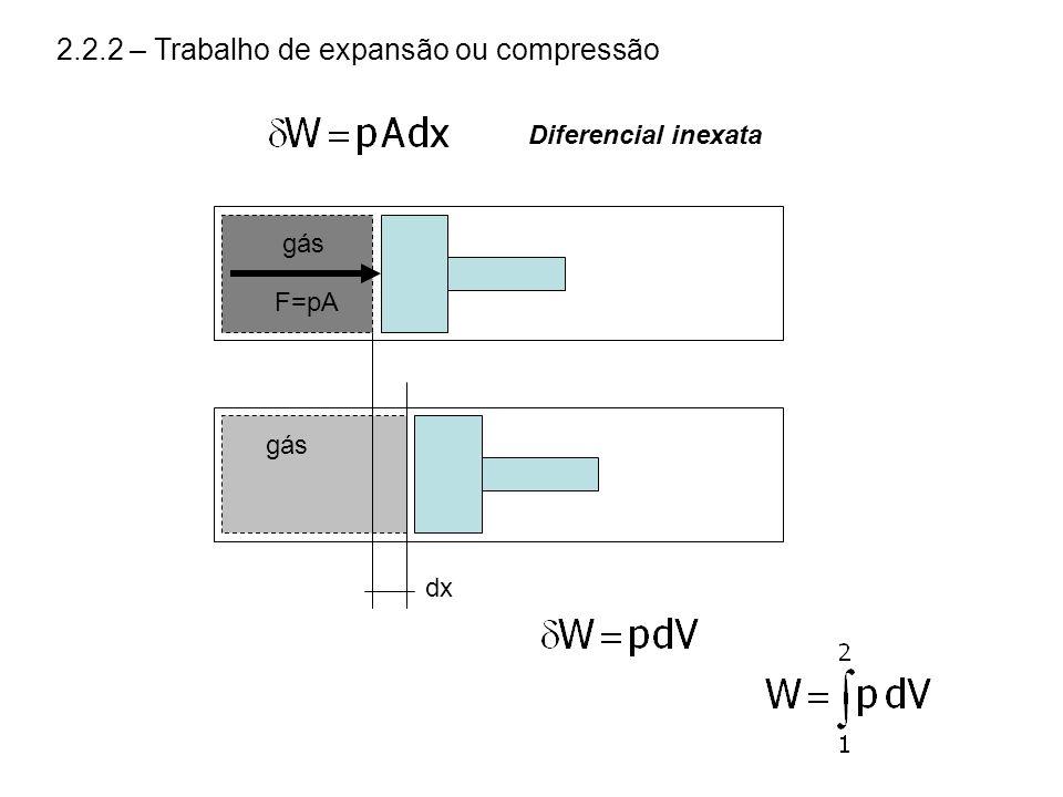 2.2.2 – Trabalho de expansão ou compressão gás F=pA Diferencial inexata dx