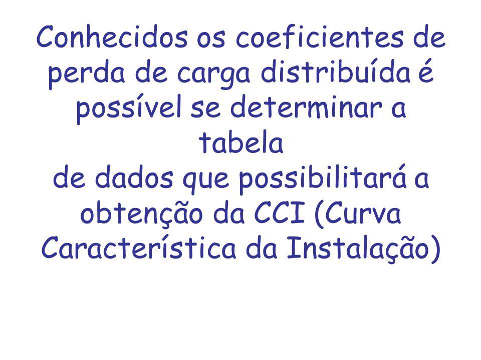Conhecidos os coeficientes de perda de carga distribuída é possível se determinar a tabela de dados que possibilitará a obtenção da CCI (Curva Caracte