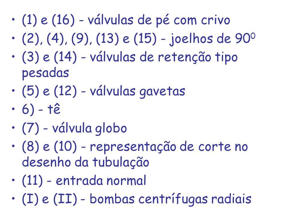 (1) e (16) - válvulas de pé com crivo (2), (4), (9), (13) e (15) - joelhos de 90 0 (3) e (14) - válvulas de retenção tipo pesadas (5) e (12) - válvula