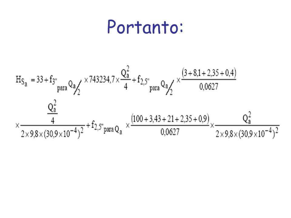 A partir deste ponto se determina os coeficientes de perda de carga distribuída, o que é mostrado pelas planilhas a seguir: