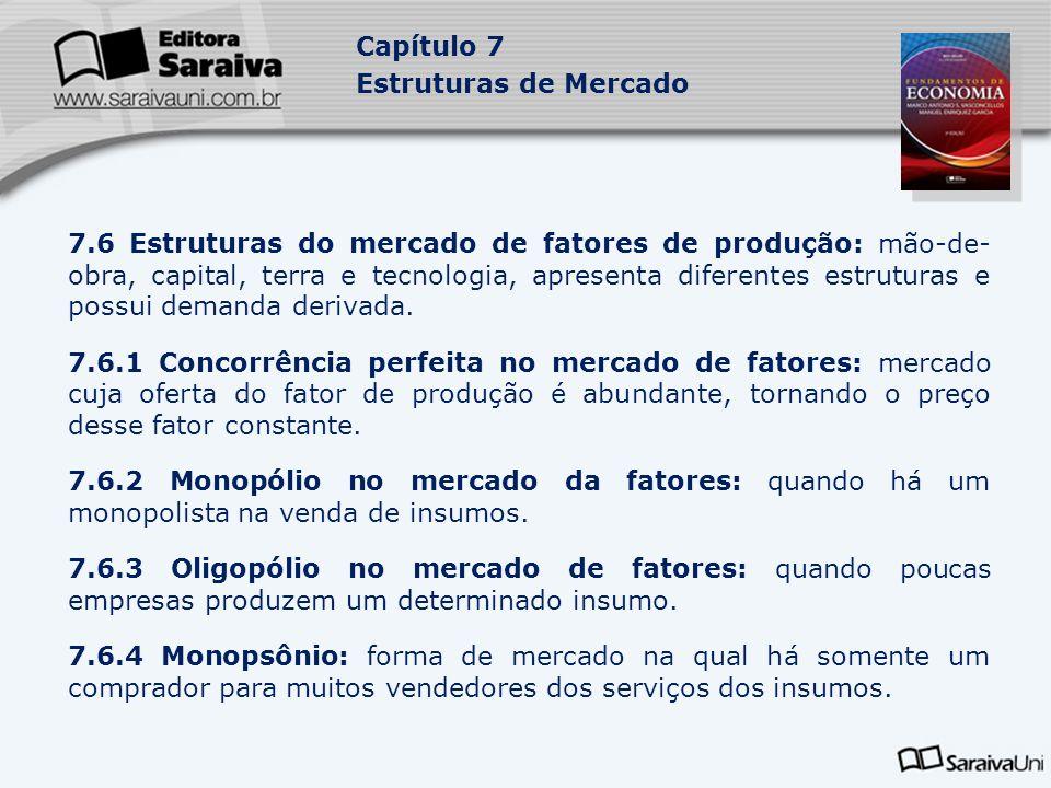 Capítulo 7 Estruturas de Mercado 7.6 Estruturas do mercado de fatores de produção: mão-de- obra, capital, terra e tecnologia, apresenta diferentes estruturas e possui demanda derivada.