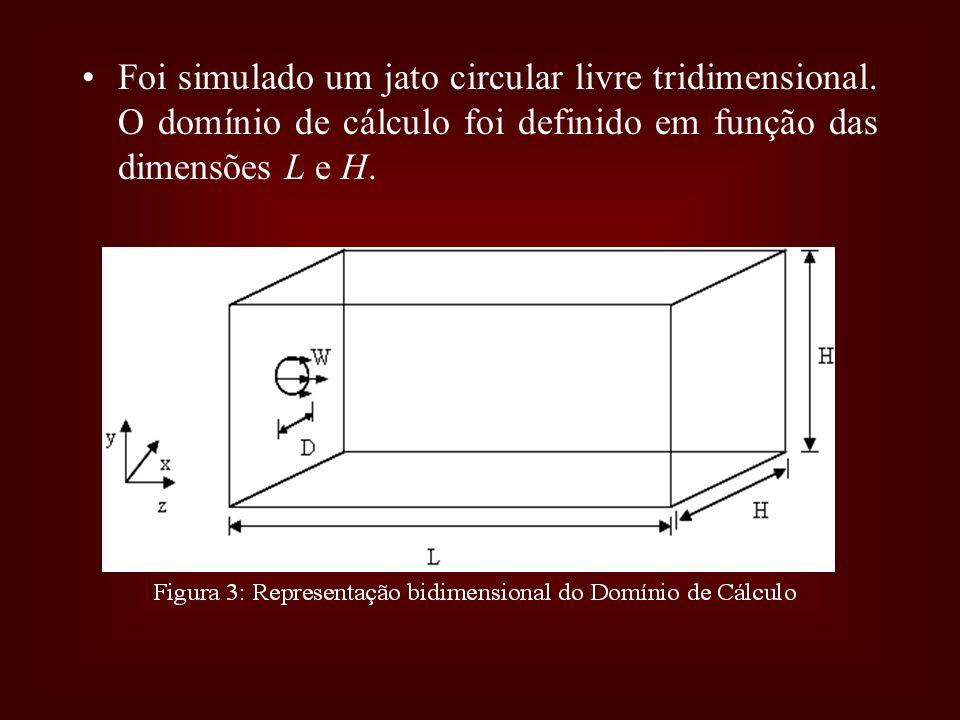 Foi simulado um jato circular livre tridimensional. O domínio de cálculo foi definido em função das dimensões L e H.