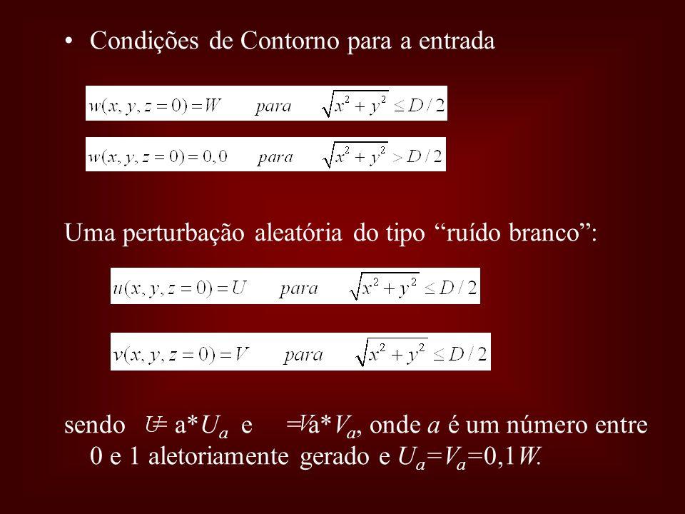 Condições de Contorno para a entrada Uma perturbação aleatória do tipo ruído branco: sendo = a*U a e = a*V a, onde a é um número entre 0 e 1 aletoriam