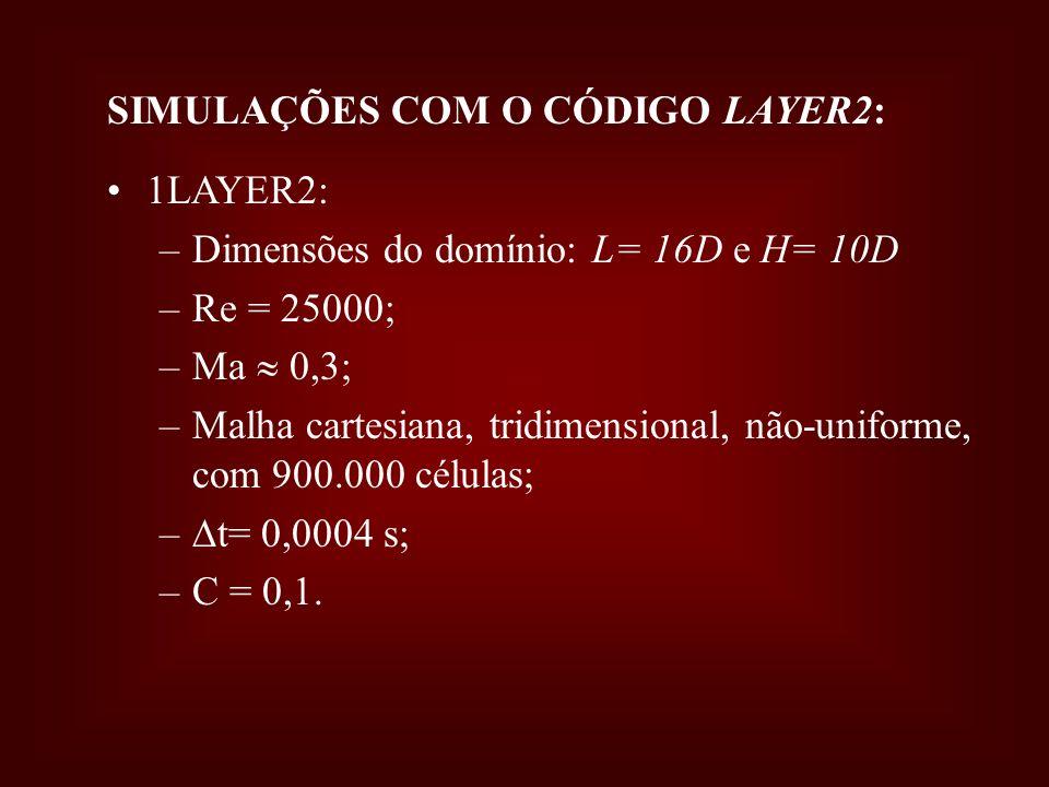 SIMULAÇÕES COM O CÓDIGO LAYER2: 1LAYER2: –Dimensões do domínio: L= 16D e H= 10D –Re = 25000; –Ma 0,3; –Malha cartesiana, tridimensional, não-uniforme,
