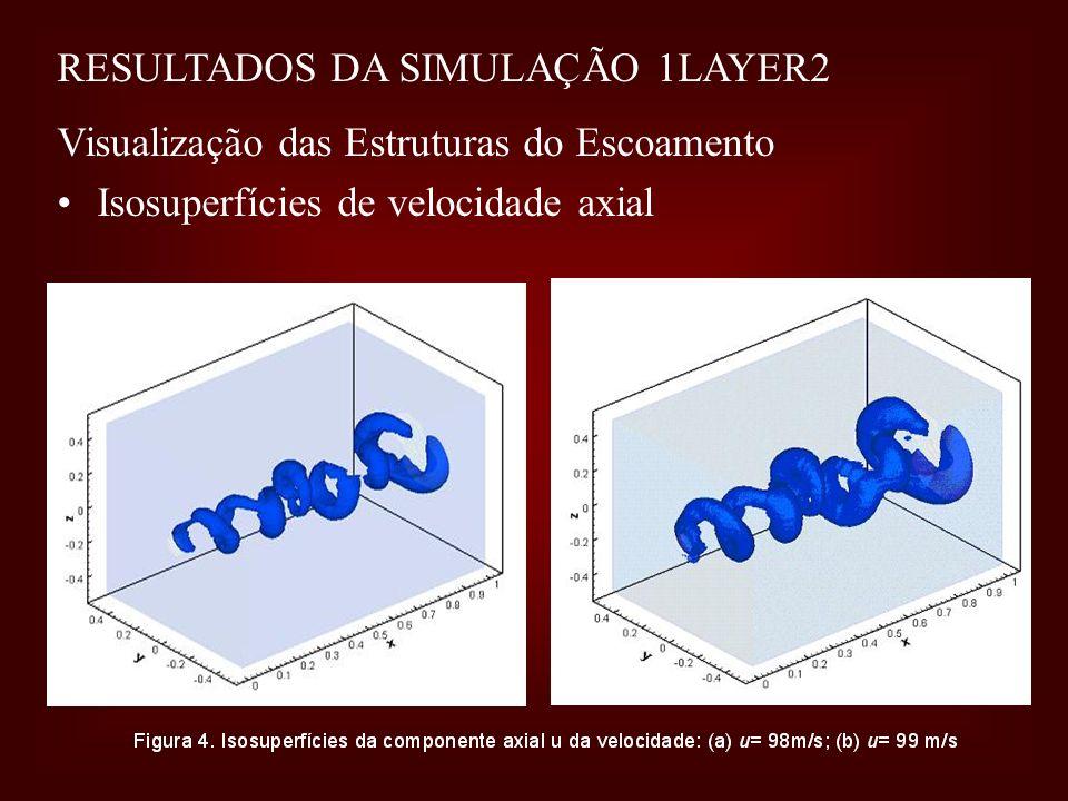 RESULTADOS DA SIMULAÇÃO 1LAYER2 Visualização das Estruturas do Escoamento Isosuperfícies de velocidade axial
